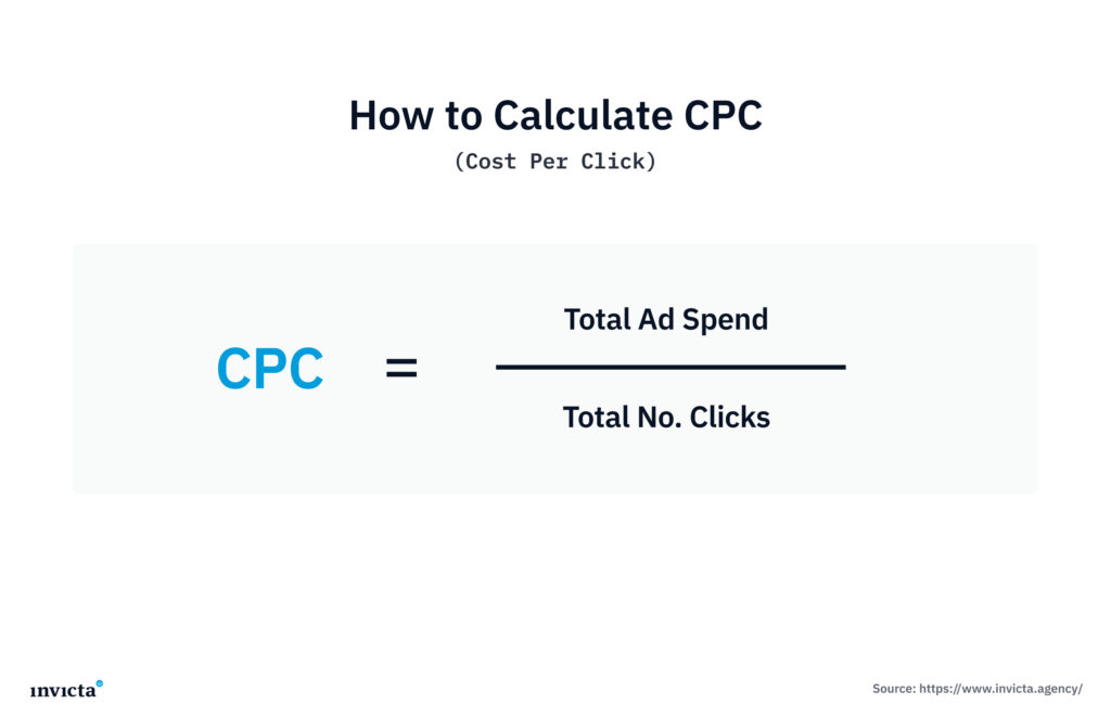 How to Calculate CPC - Google Ads