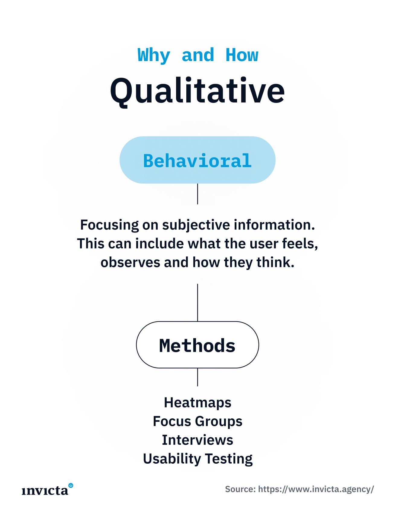 UX- Qualitative User Research Methods