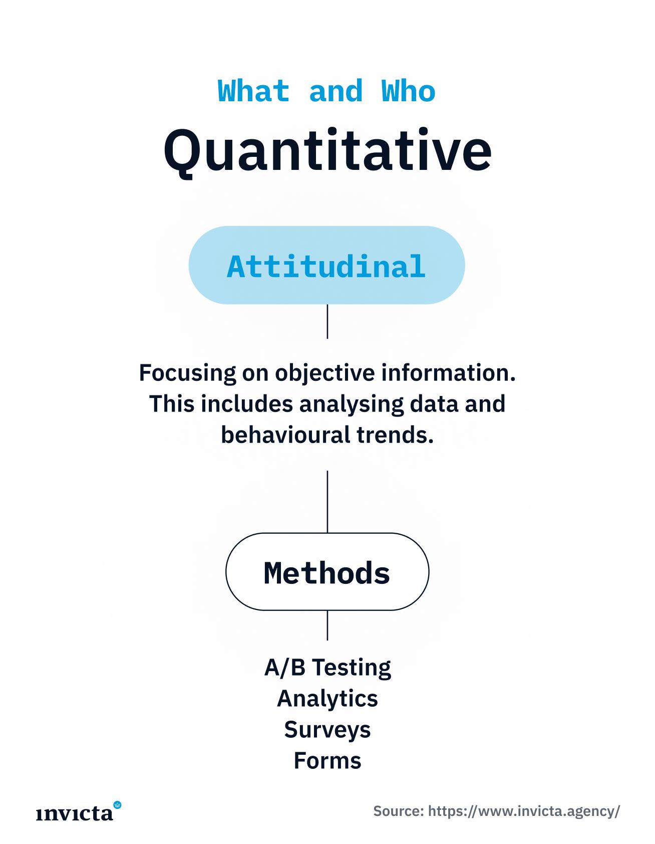 UX- Quantitative User Research Methods